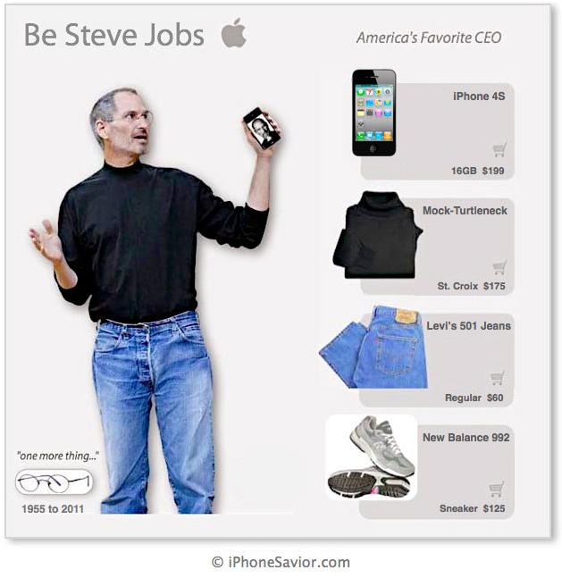Nghiên cứu chứng minh: Người lười mặc thời trang công sở thường làm việc tốt hơn
