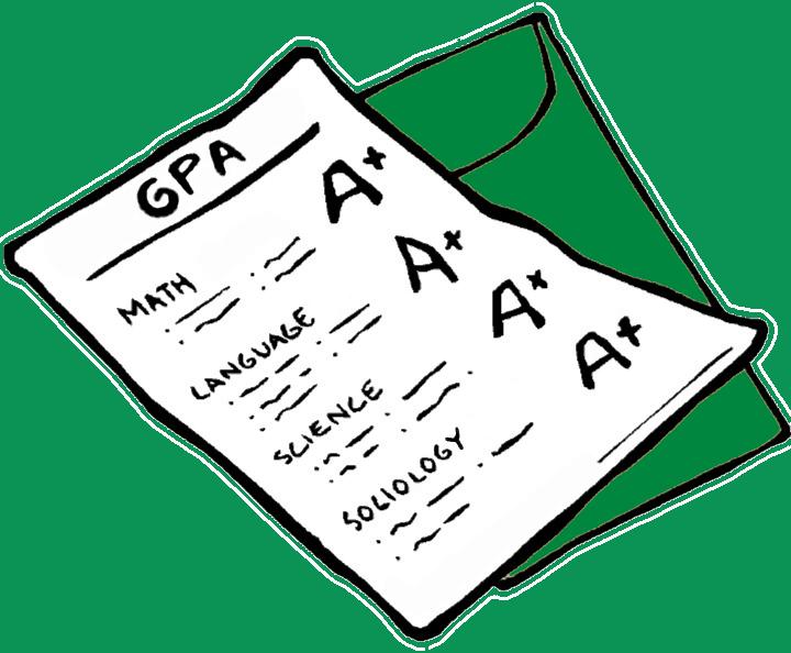 Điểm GPA