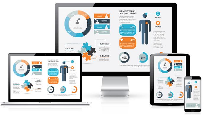 Hướng dẫn thiết kế website trong 6 bước đơn giản - Ảnh 2